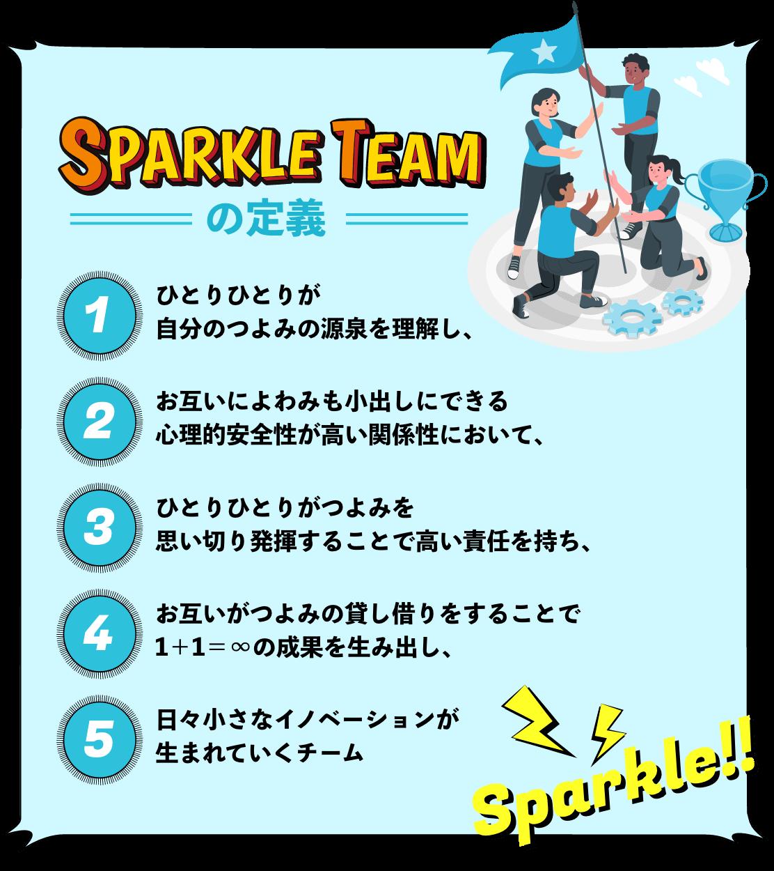 スパークルチームの定義